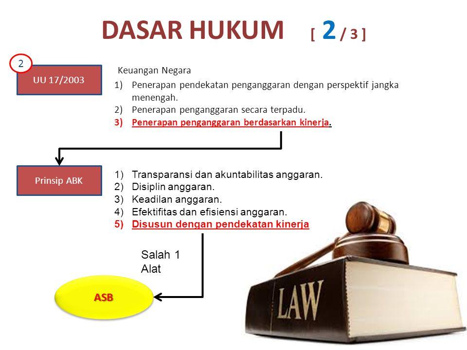 DASAR HUKUM [ 2 / 3 ] 2 Salah 1 Alat ASB Keuangan Negara UU 17/2003